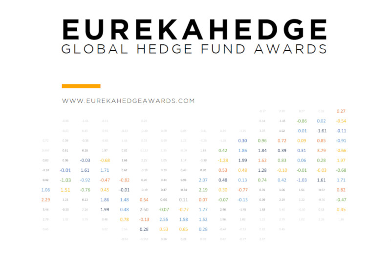 Eurekahedge Global hedge fund awards 2019